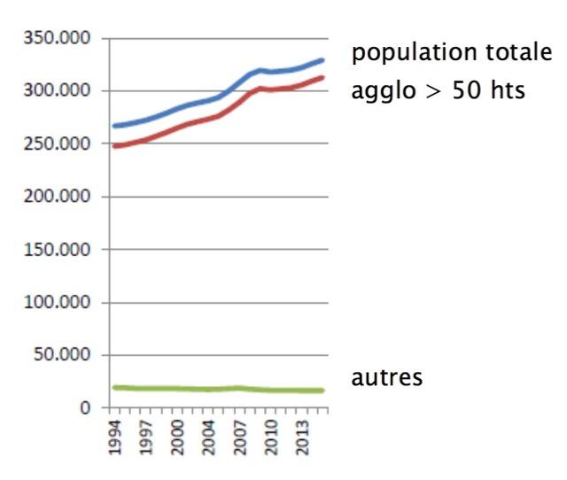 population islande